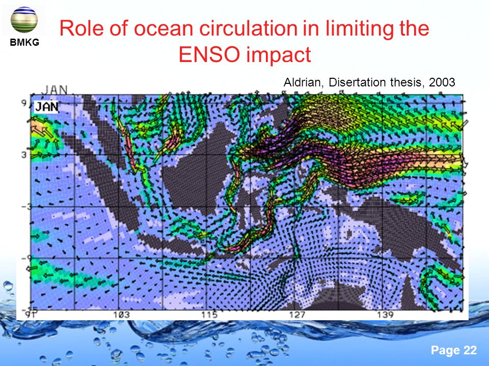 Role of ocean circulation in limiting the ENSO impact