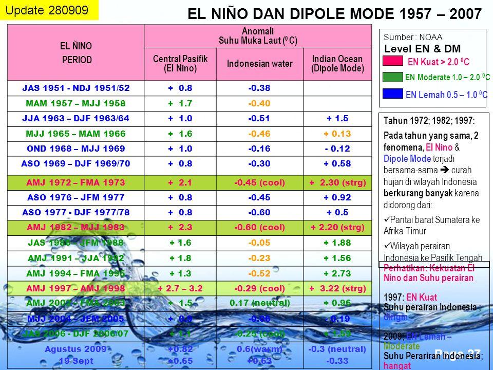 EL NIÑO DAN DIPOLE MODE 1957 – 2007