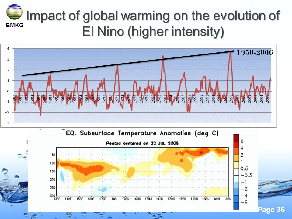 Impact of global warming on the evolution of El Nino (higher intensity)