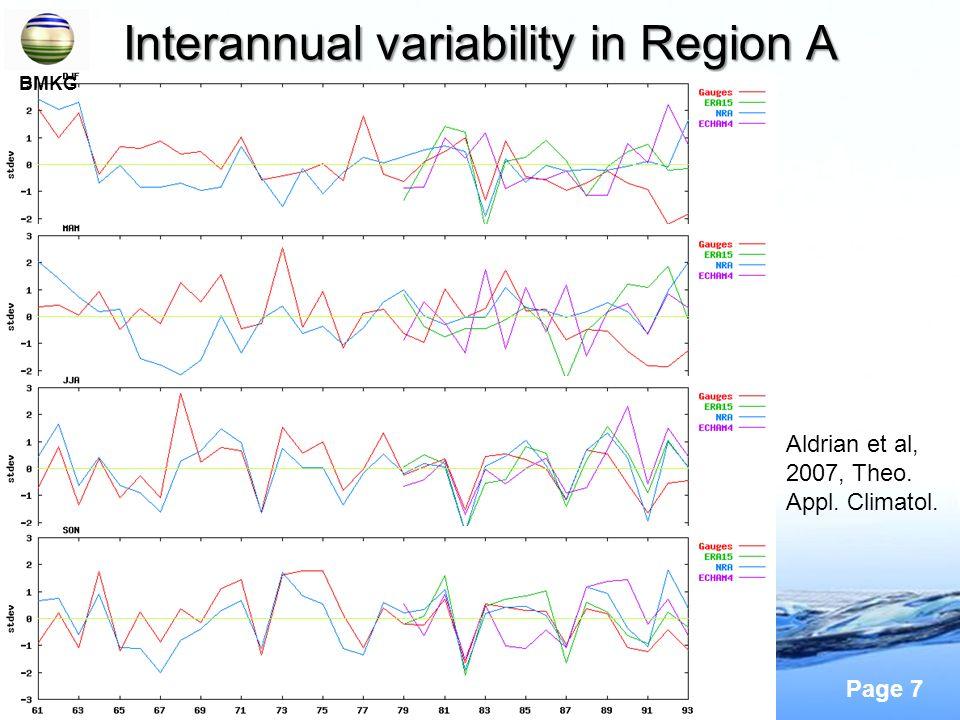 Interannual variability in Region A