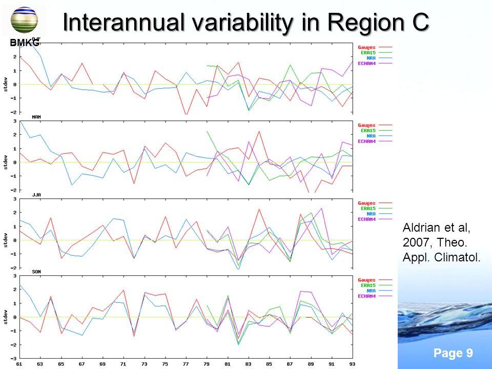 Interannual variability in Region C