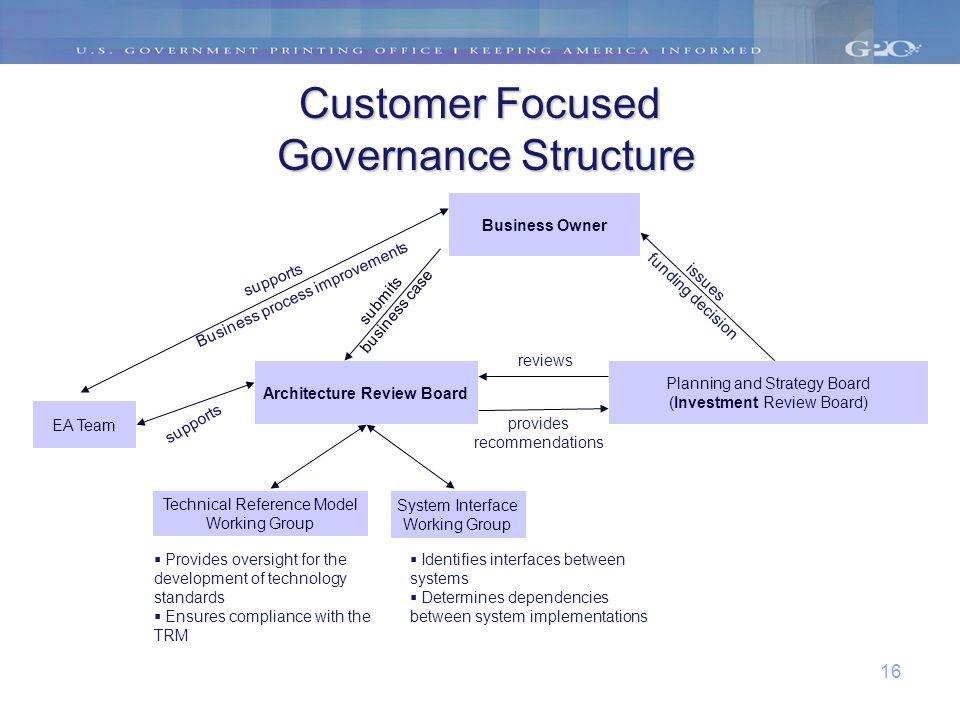 ea structure Part of the oracle experiences in enterprise architecture series  home  organizational structure,  attend an ea event.