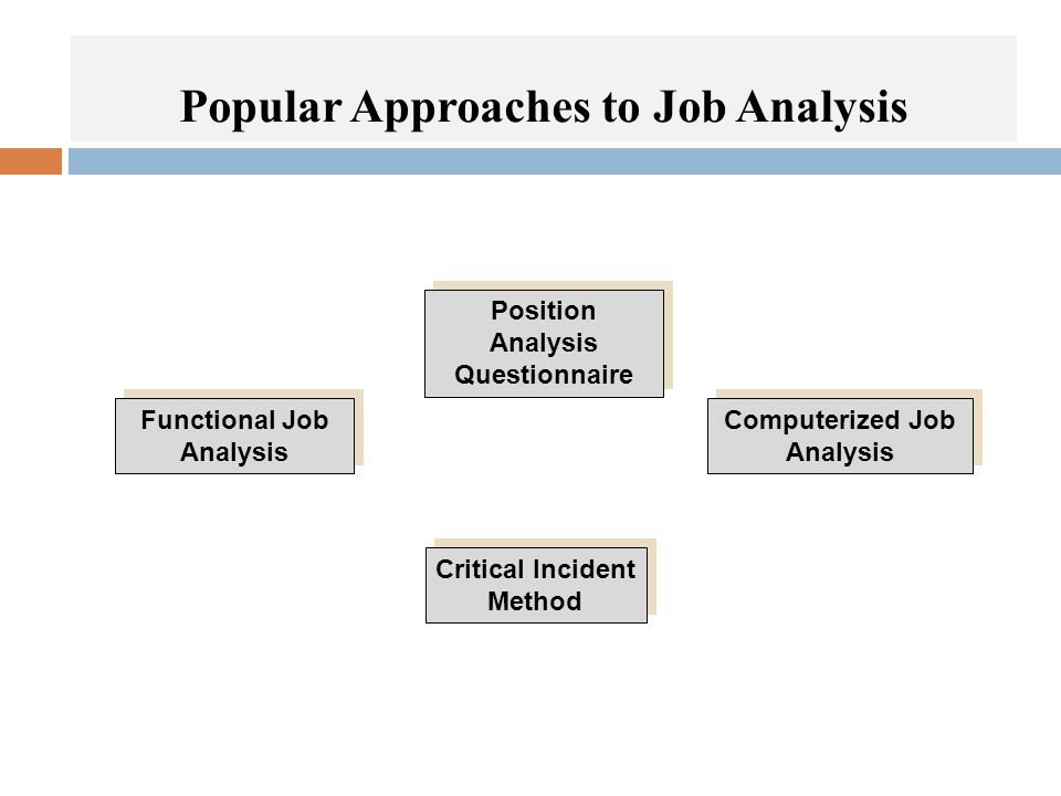 Popular Approaches to Job Analysis