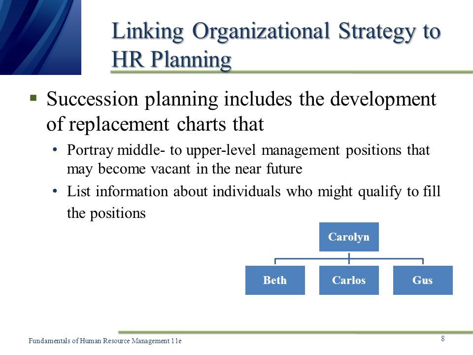 Reasons for Human Resource Planning