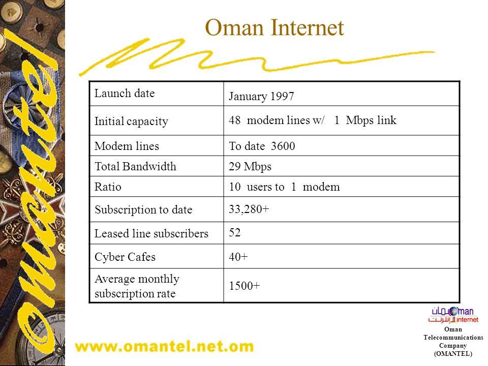 Oman Telecommunications Company (OMANTEL)
