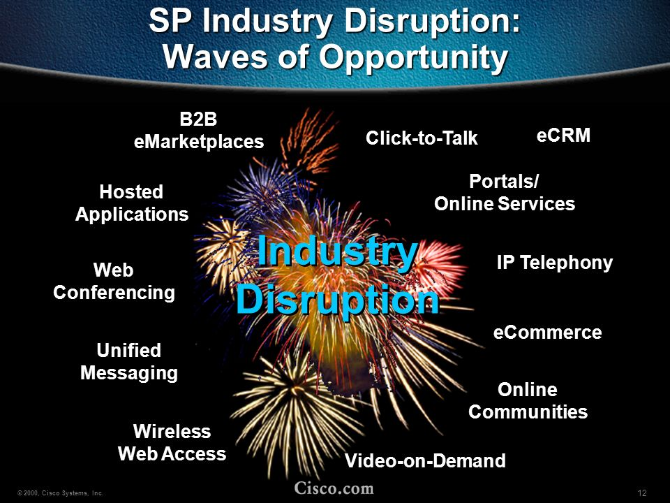 SP Industry Disruption: Waves of Opportunity