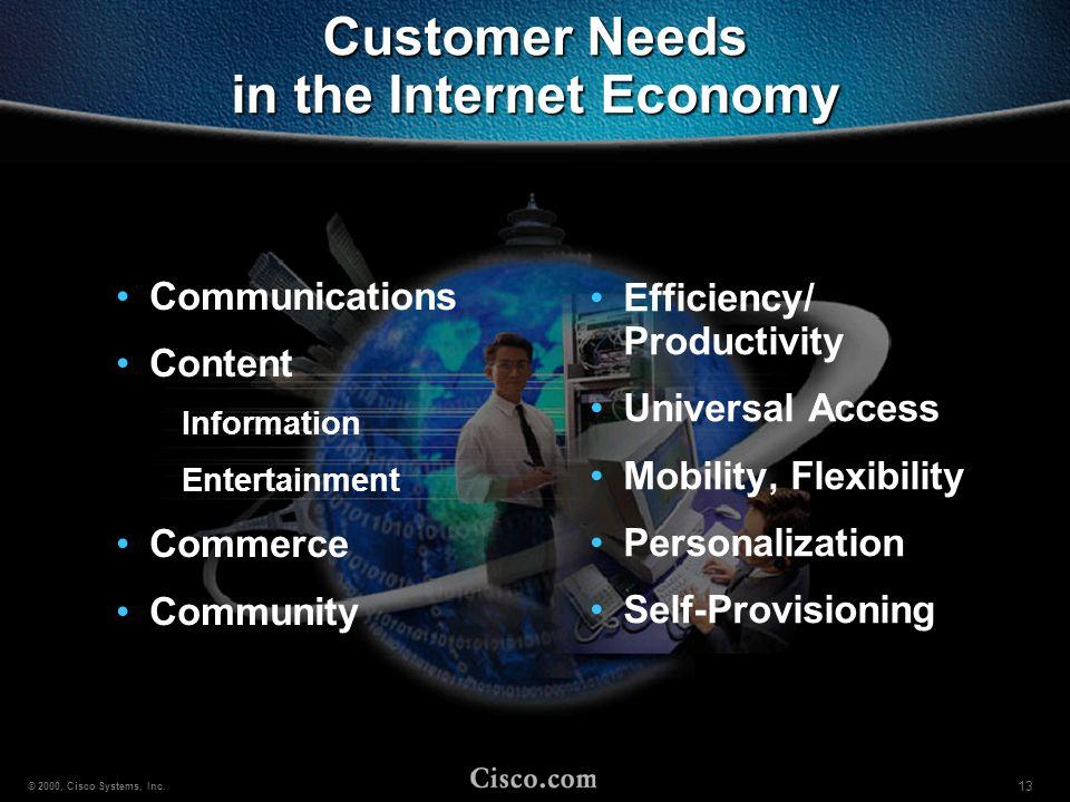 Customer Needs in the Internet Economy