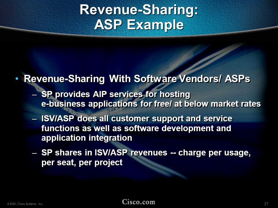 Revenue-Sharing: ASP Example