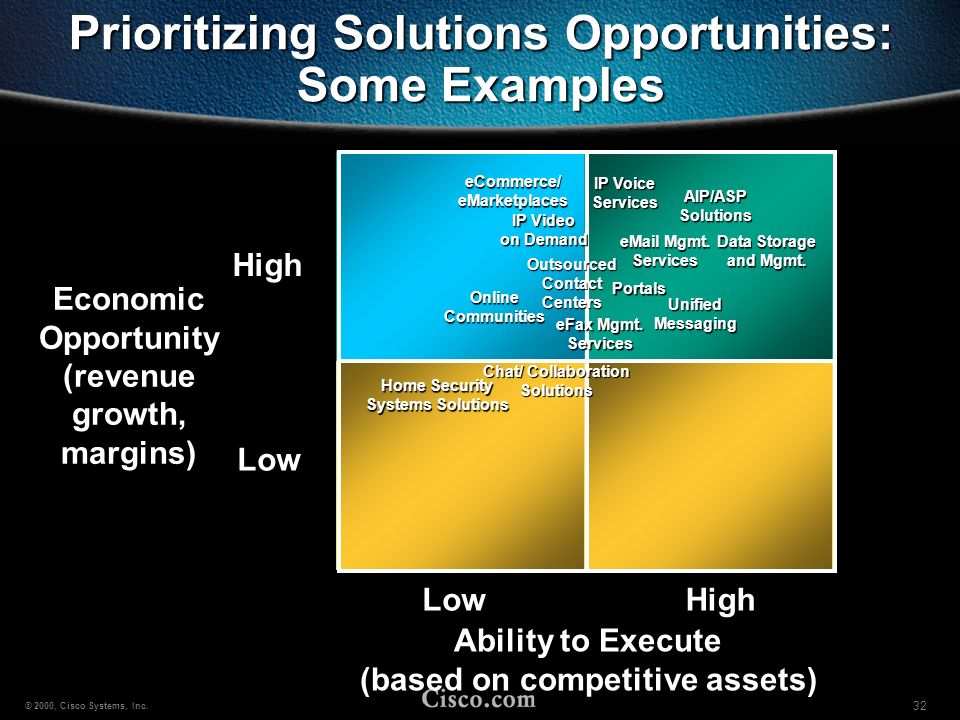 Prioritizing Solutions Opportunities: Some Examples