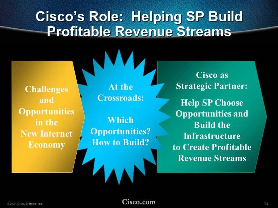 Cisco's Role: Helping SP Build Profitable Revenue Streams