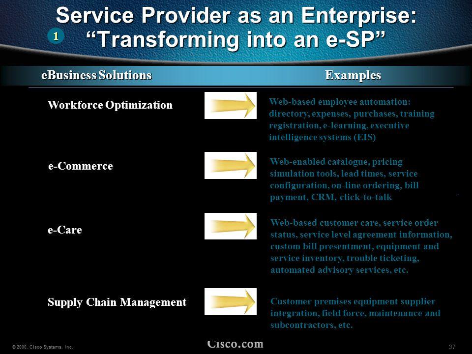Service Provider as an Enterprise: Transforming into an e-SP