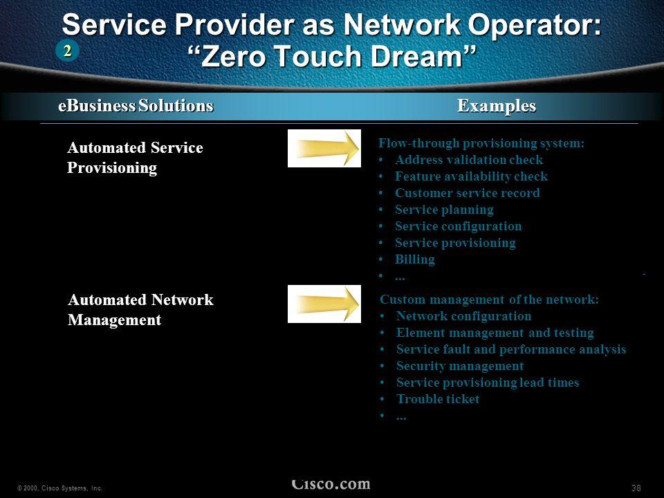 Service Provider as Network Operator: Zero Touch Dream
