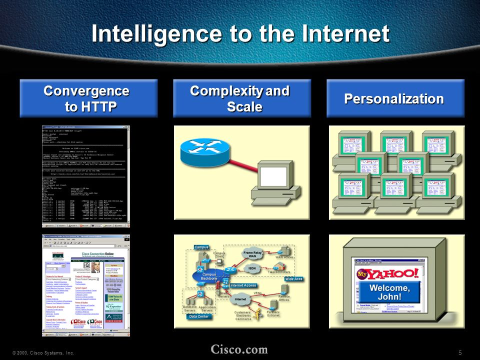 Intelligence to the Internet
