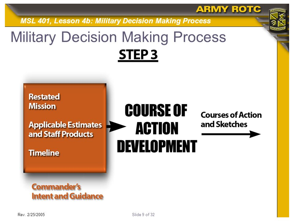 the military decision making process Armystudyguidecom provide extensive information about military decision making process mdmp (armystudyguidecom.