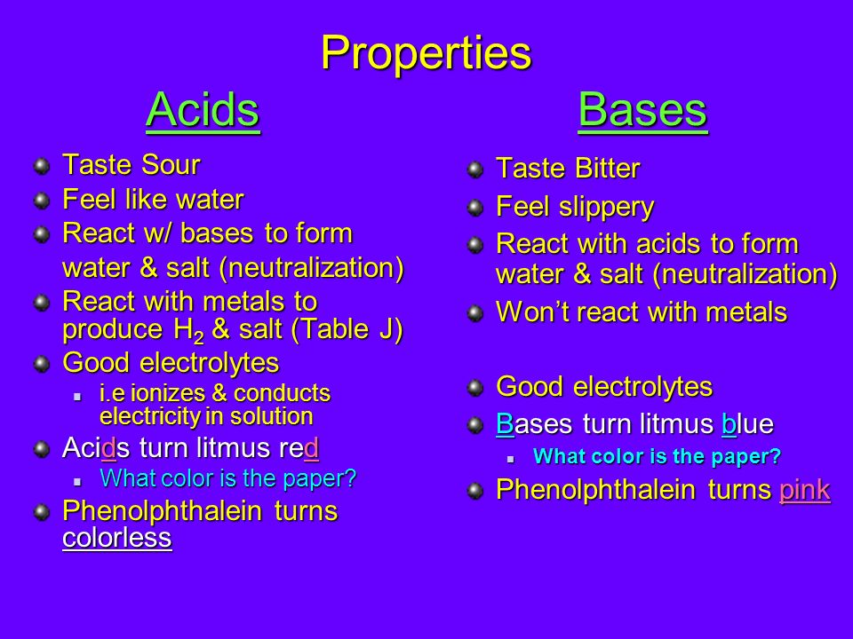 Acids and Bases - Properties Arrhenius Acids and Bases - ppt download