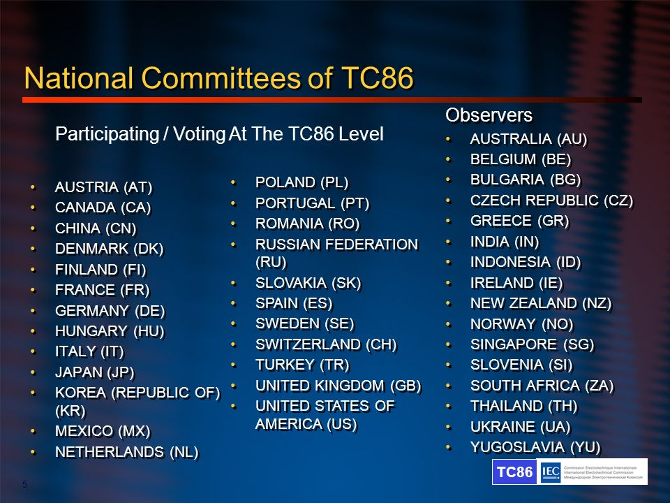 National Committees of TC86