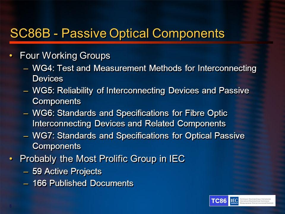 SC86B - Passive Optical Components