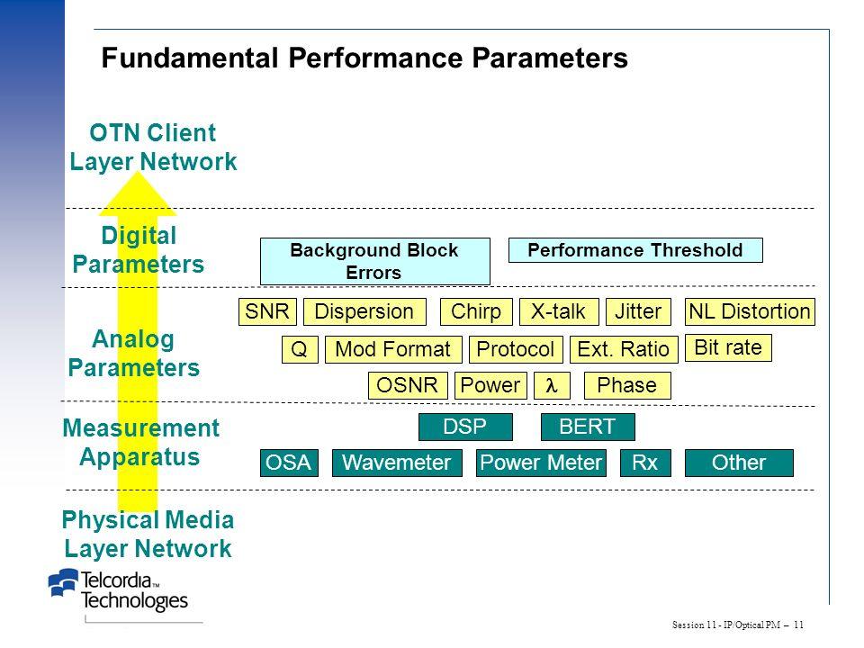 Fundamental Performance Parameters