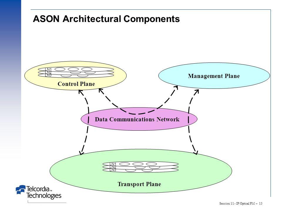 ASON Architectural Components