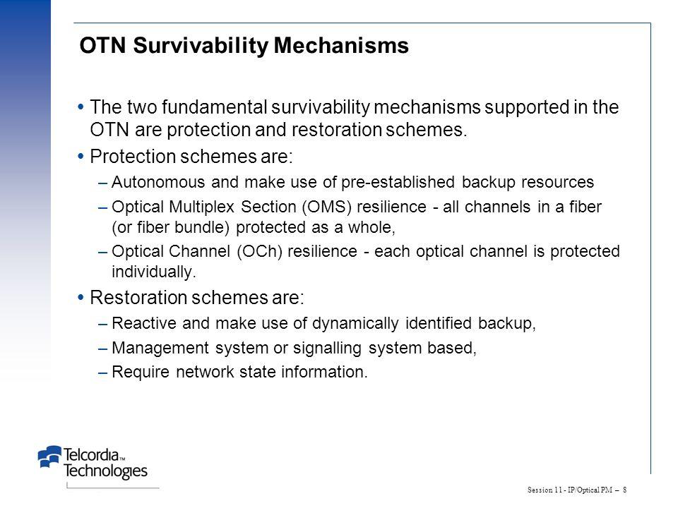 OTN Survivability Mechanisms