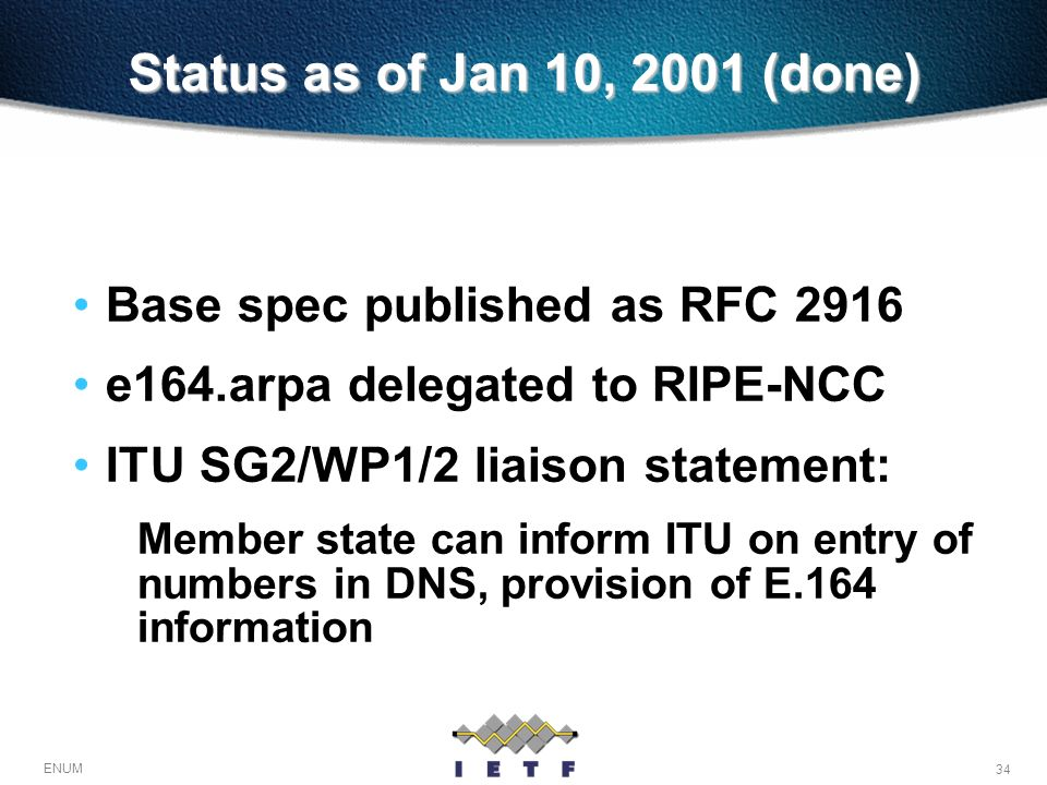 Status as of Jan 10, 2001 (done) Base spec published as RFC 2916