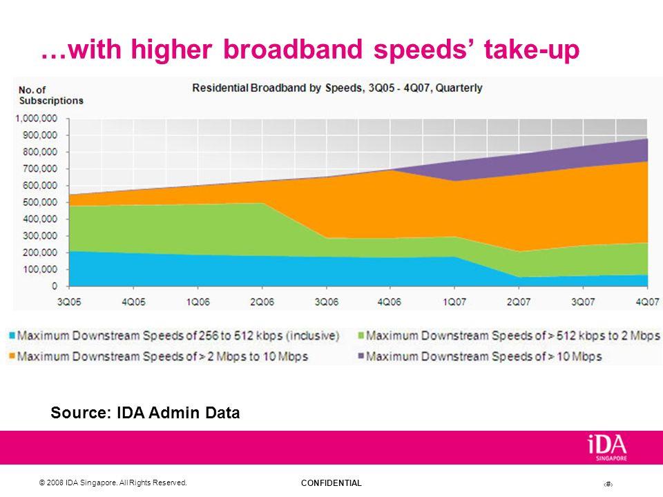…with higher broadband speeds' take-up