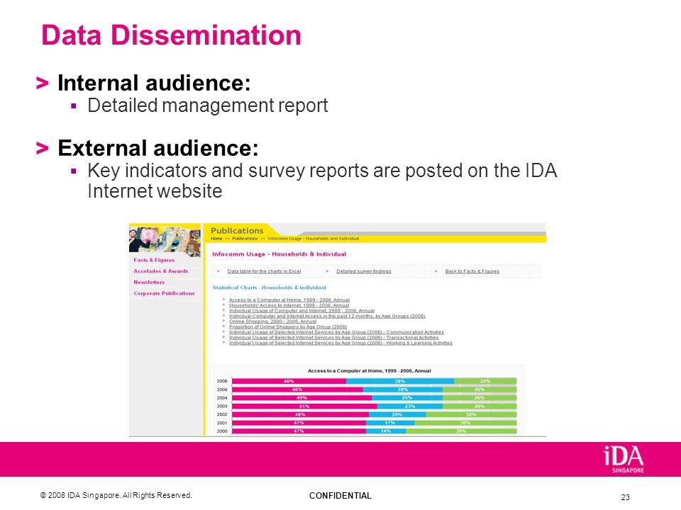 Data Dissemination Internal audience: External audience: