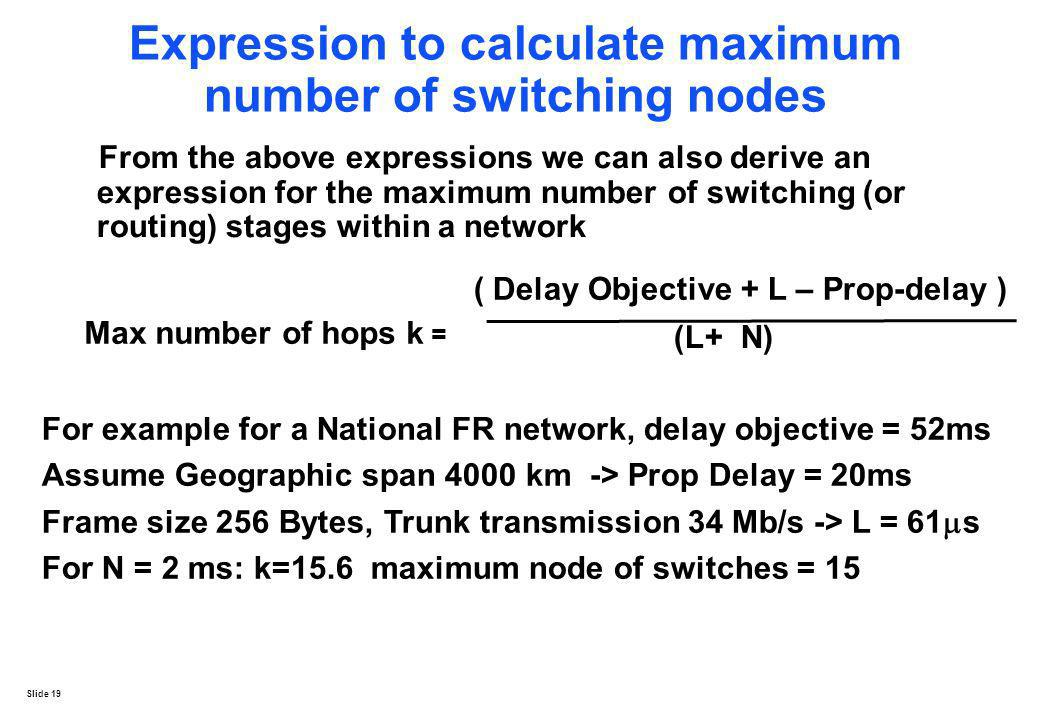 Expression to calculate maximum number of switching nodes