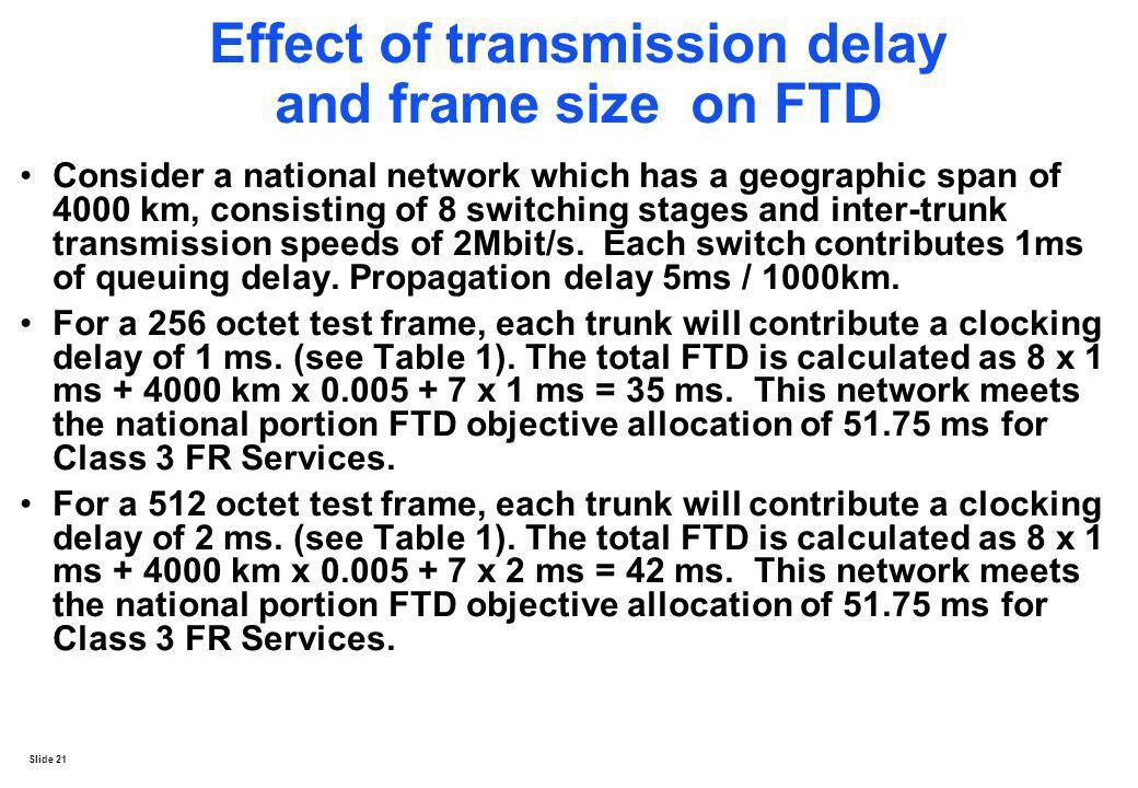 Effect of transmission delay and frame size on FTD
