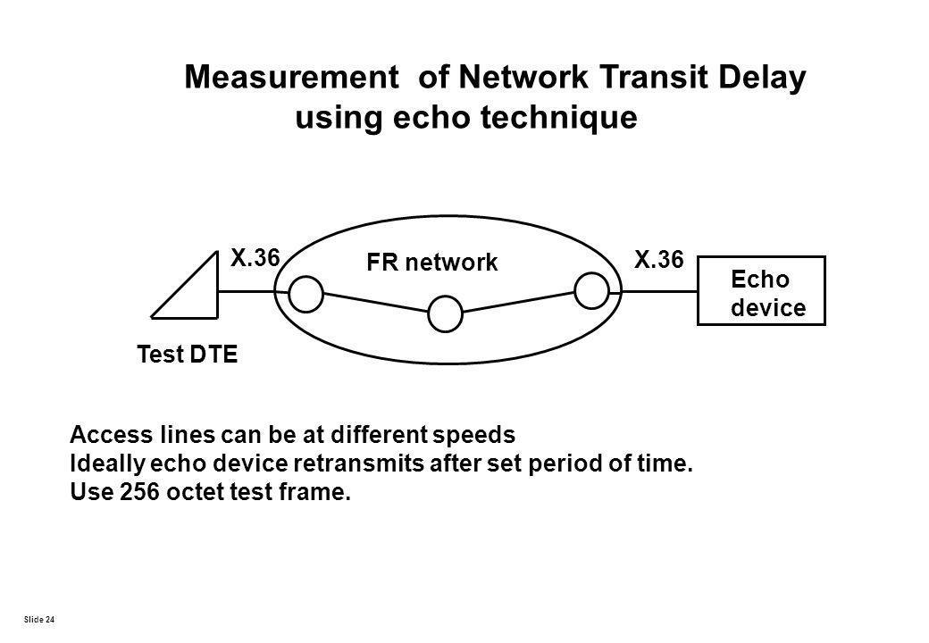 Measurement of Network Transit Delay using echo technique