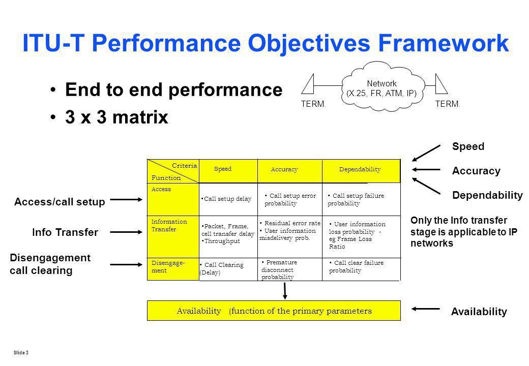 ITU-T Performance Objectives Framework