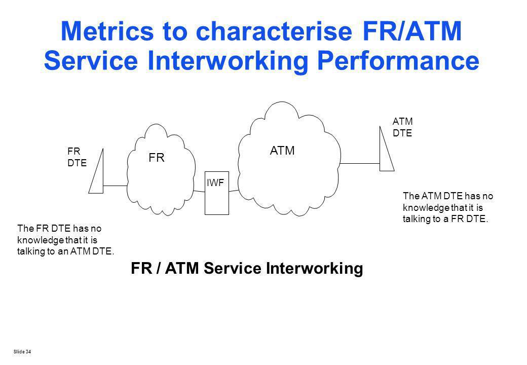 Metrics to characterise FR/ATM Service Interworking Performance