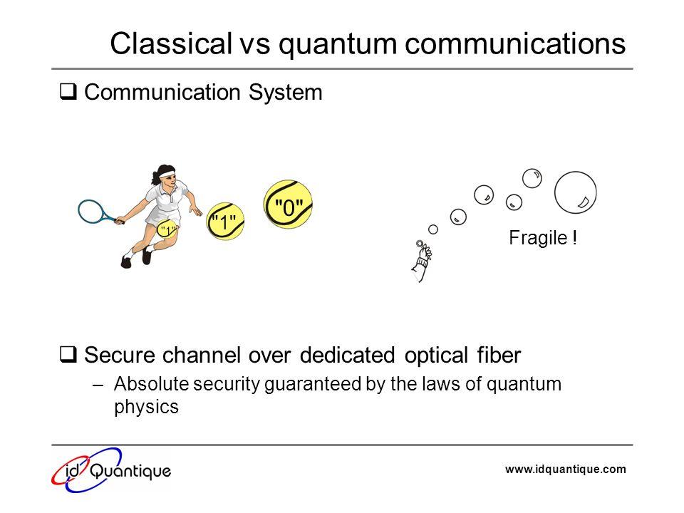 Classical vs quantum communications