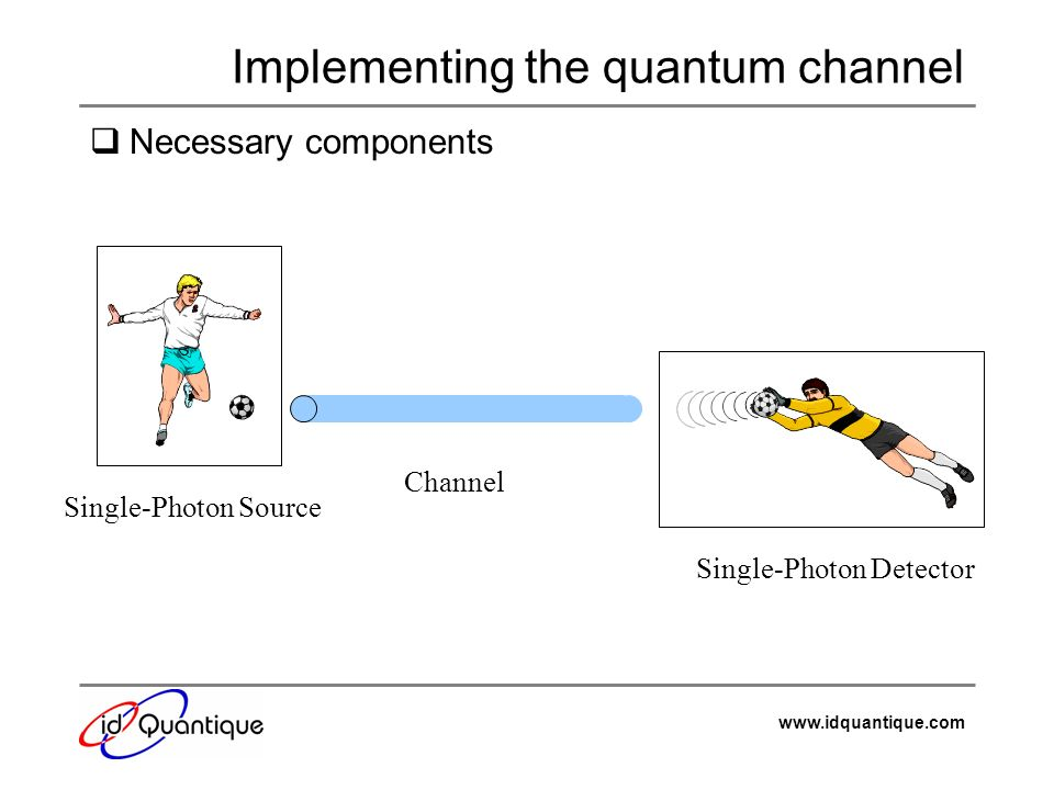 Implementing the quantum channel