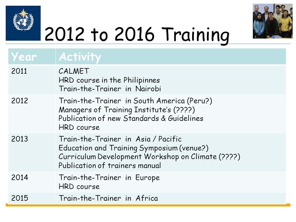 2012 to 2016 Training Year Activity 2011 CALMET
