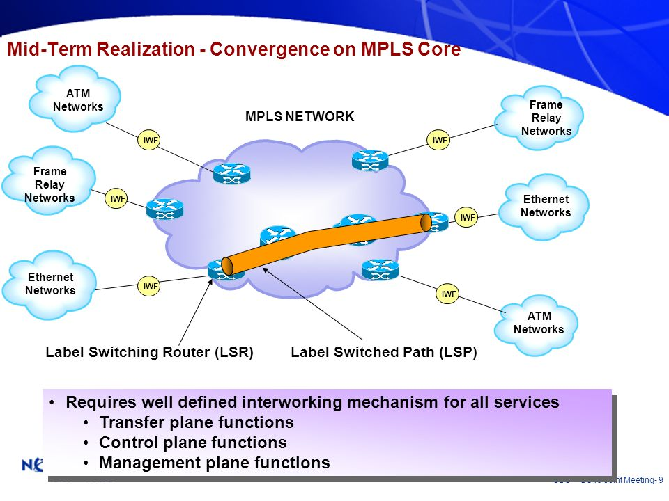 Mid-Term Realization - Convergence on MPLS Core