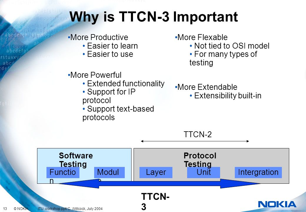 Why is TTCN-3 Important TTCN-3 More Productive Easier to learn