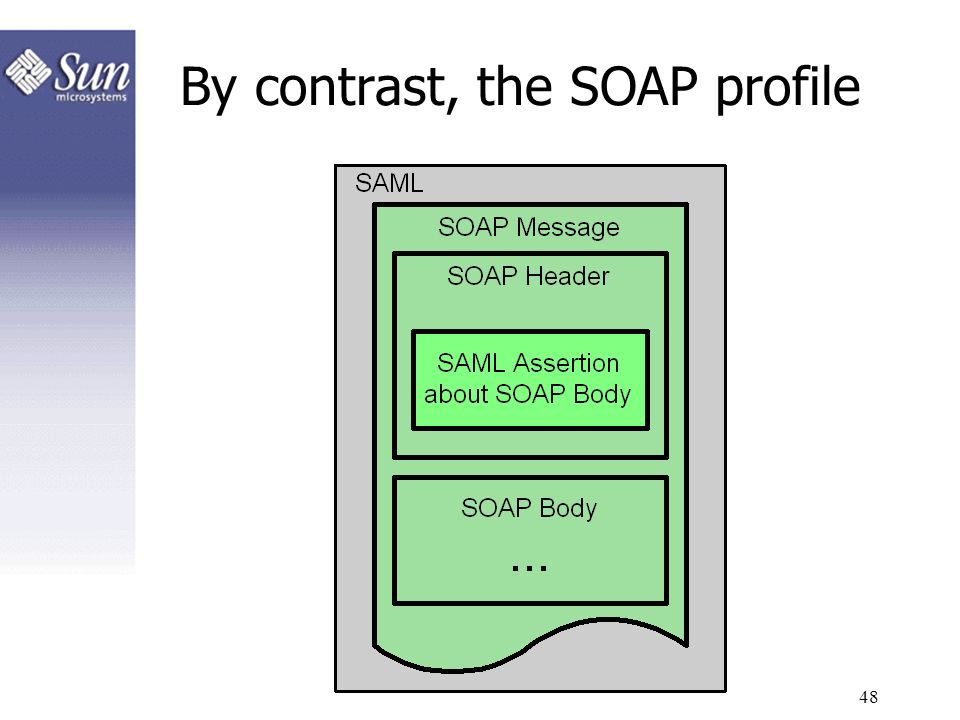 By contrast, the SOAP profile