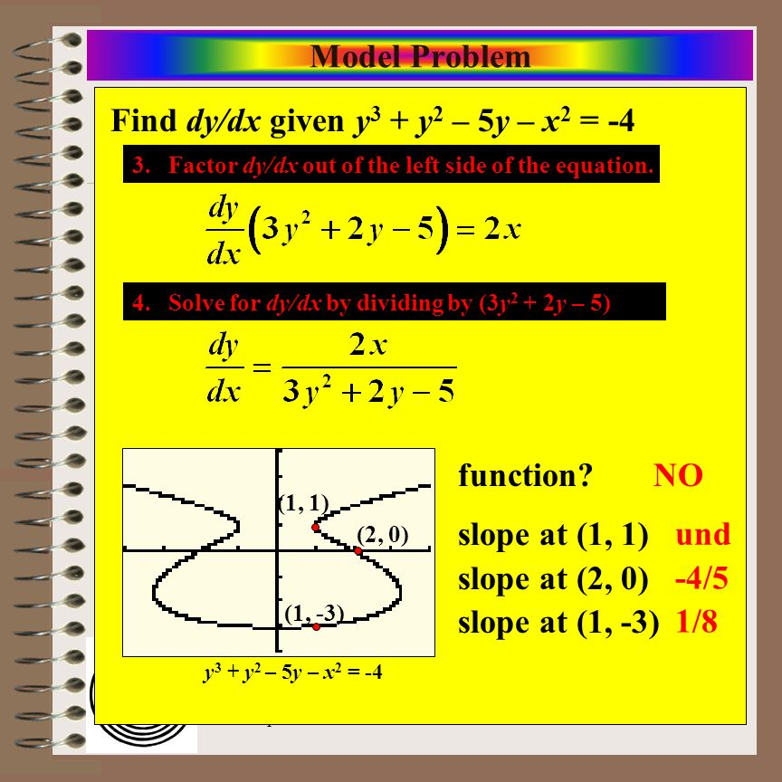 Aim what is implicit differentiation and how does it work ppt 7 find ccuart Choice Image