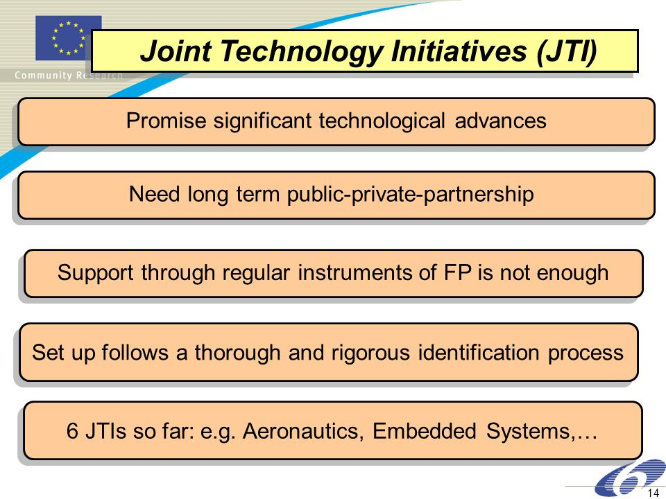 Joint Technology Initiatives (JTI)