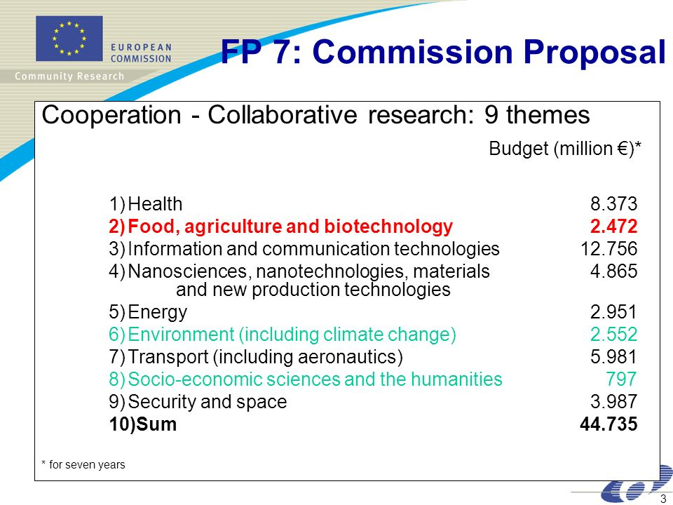 FP 7: Commission Proposal