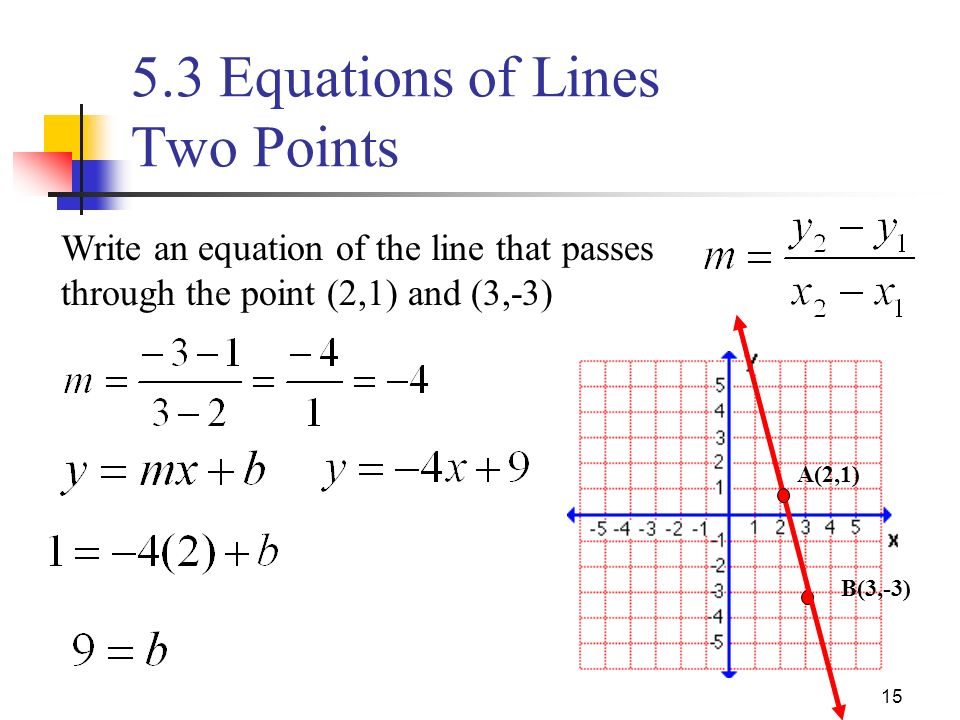 write the equation of a line that passes through In the last lesson, i showed you how to get the equation of a line given a point and a slope using the formula anytime we need to get the equation of a line, we need.