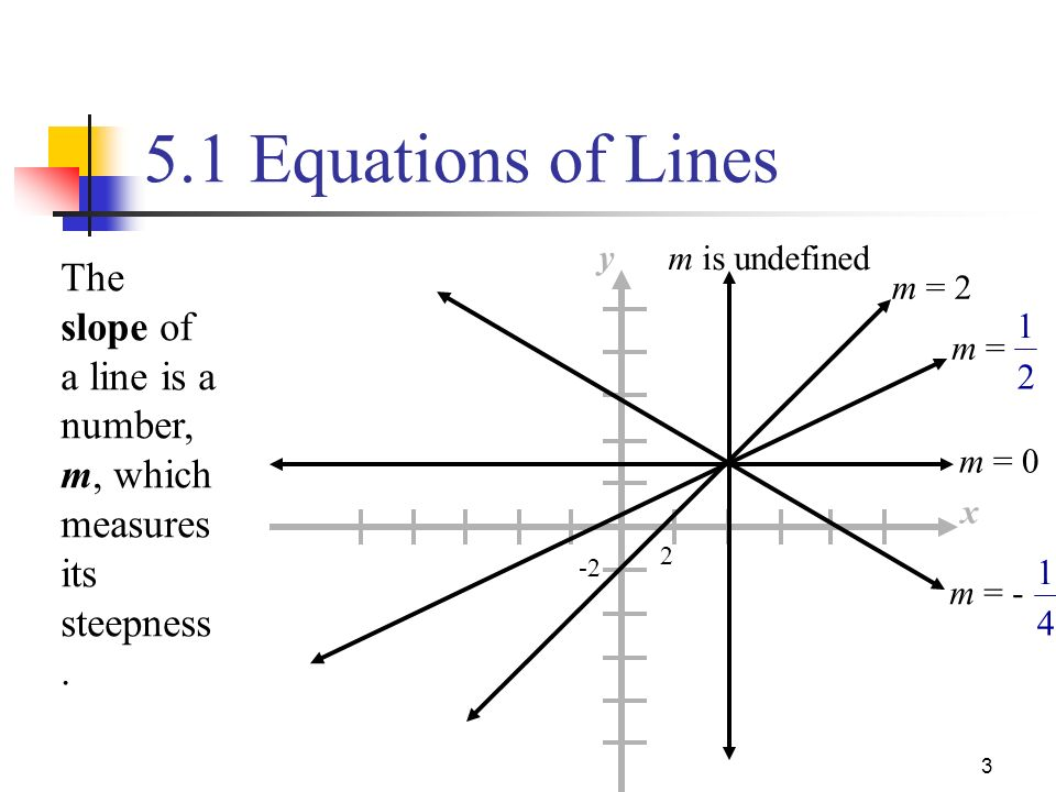 5 1 equations of lines equations of the form ax   by   c