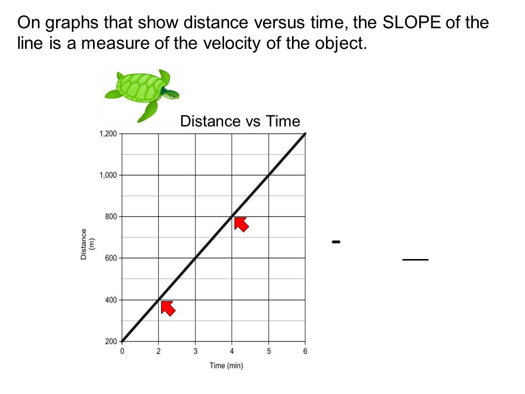 How Do You Know When An Object Is Moving Ppt Video Graph and Velocity Download Free Graph and Velocity [gmss941.online]