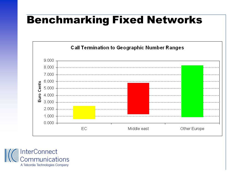 Benchmarking Fixed Networks