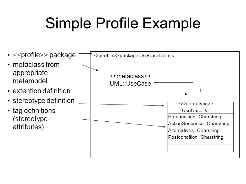 Simple Profile Example