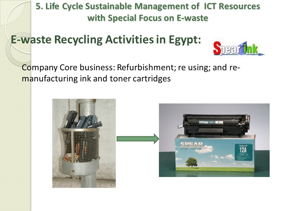 E-waste Recycling Activities in Egypt: