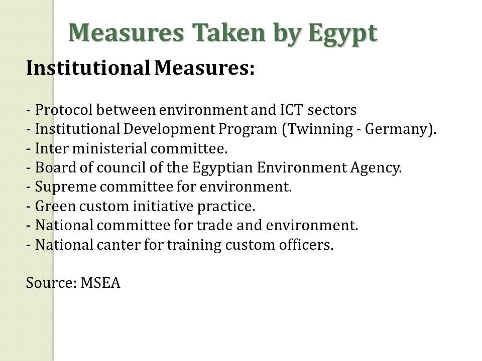 Measures Taken by Egypt