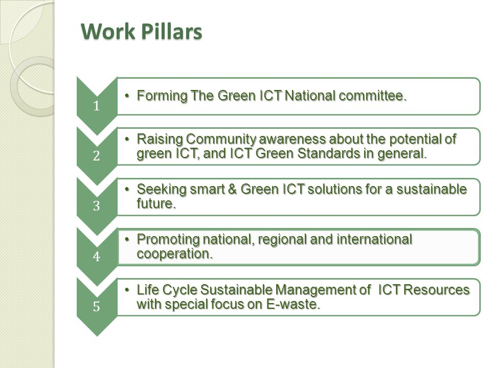 Work Pillars Forming The Green ICT National committee.