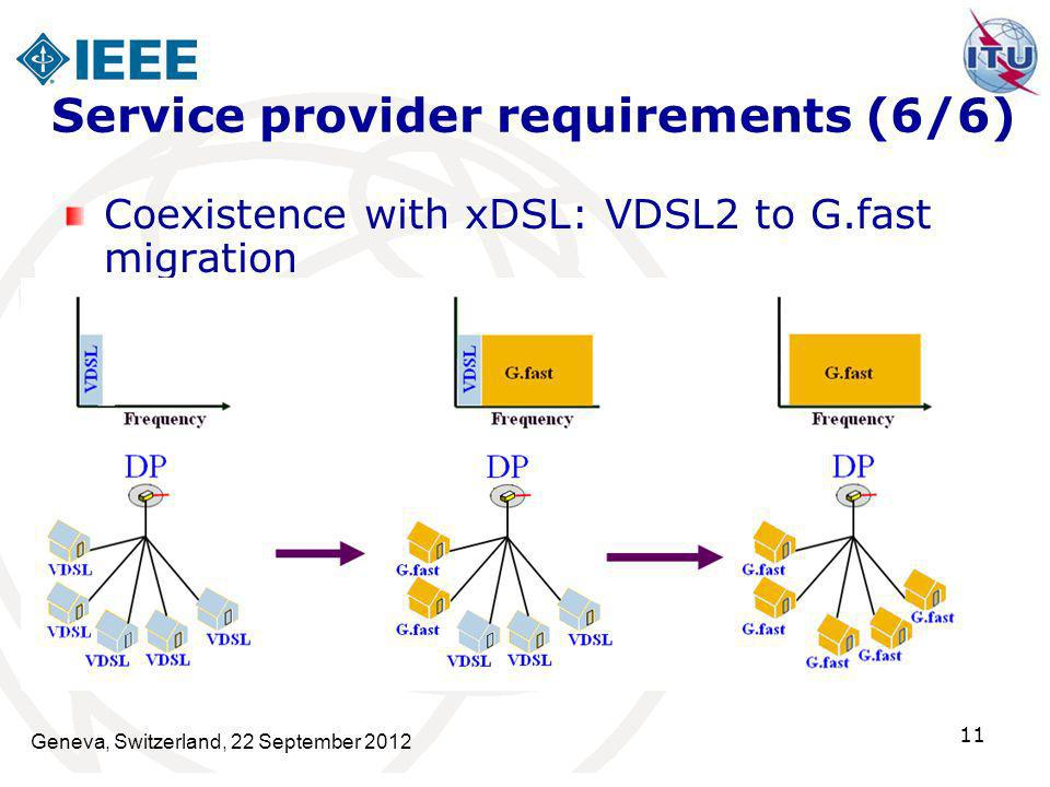 Service provider requirements (6/6)